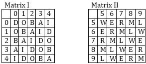 Reasoning Quiz In Marathi | For MPSC And UPSC | 6 JULY 2021_50.1