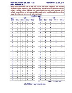 MPSC राज्य सेवा पूर्व परीक्षा 2020-21 पेपर-1 उत्तरतालीका_40.1
