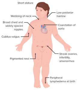 मानवी रोग: रोगांचे वर्गीकरण आणि रोगांचे कारणे | Classification of Diseases and Causes of Diseases_300.1