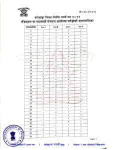 Kolhapur Dist Police Bharti 2021 Bandsman Post Ankswer Key 3rd Sep 2021 (1)_40.1