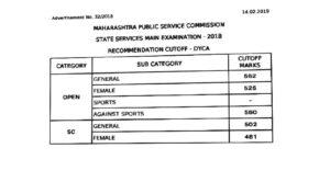 MPSC Rajya Seva Mains Exam Final Cut Off – 2018 Download_40.1