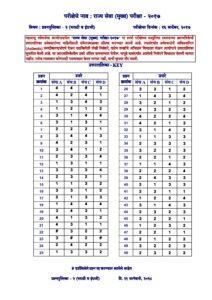 MPSC Rajyaseva Mains Exam 2017 Marathi & English Objective Answer Key_40.1