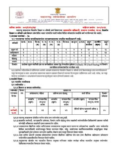 MPSC Administrative Officer Vacancy (2)_40.1