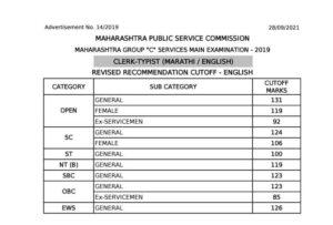 "MPSC गट ""क"" सेवा मुख्य परीक्षा सुधारित निकाल जाहीर | MPSC Group C Service Main Exam Revised Results out_50.1"