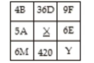 Reasoning Daily Quiz in Marathi | 4 October 2021 | For Arogya And ZP Bharati_50.1