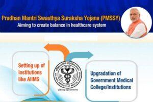 Central Government Health Schemes | केंद्र सरकारच्या आरोग्याशी निगडित विविध योजना : Study material for Arogya and ZP Bharti 2021_50.1