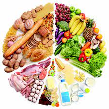 Nutrition and Food | पोषण आणि आहार: Study Material for Arogya and ZP Bharti 2021_50.1