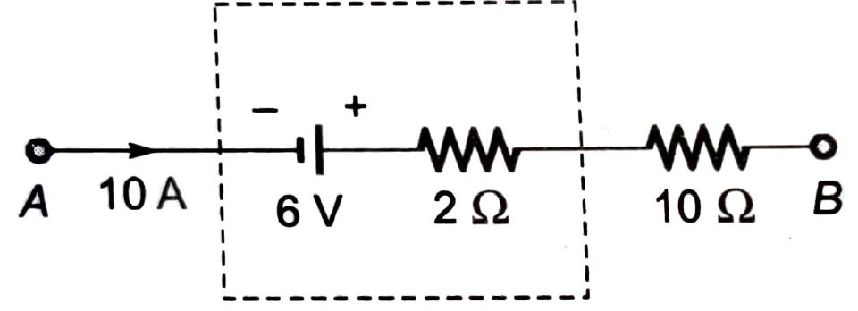 DFCCIL ELECTRICAL QUIZ, DFCCIL ELECRICAL EXCUTIVE & JUNIOR EXECUTIVE MCQS |_50.1