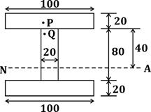 Quiz: Civil Engineering 10 May 2021 |_40.1