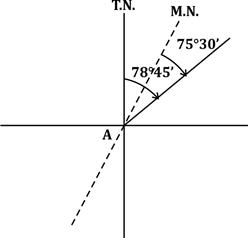 Quiz: Civil Engineering 10 May 2021 |_60.1