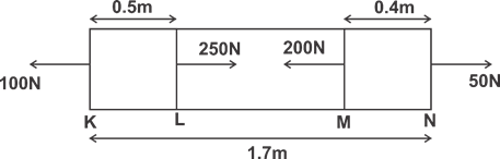 Quiz: Mechanical Engineering 2nd June |_60.1