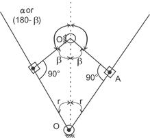 Quiz: Mechanical Engineering 3rd June  _40.1