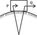 Quiz: Mechanical Engineering 3rd June  _60.1