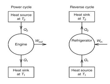 Quiz: Mechanical Engineering 3rd June  _70.1