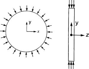 Quiz: Mechanical Engineering 9th June |_50.1