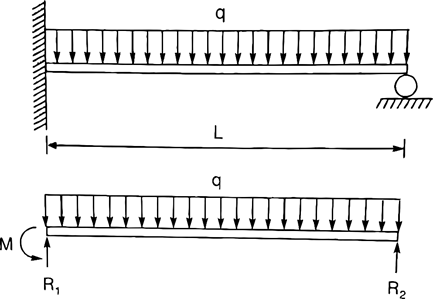 Quiz: Mechanical Engineering 9th June |_70.1