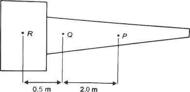 Quiz: Mechanical Engineering 9th June |_80.1