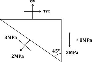 Quiz: Mechanical Engineering 9th June |_90.1