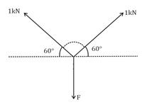 Quiz: Mechanical Engineering 22nd June  _40.1