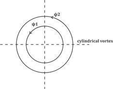 Quiz: Mechanical Engineering 25th June |_50.1