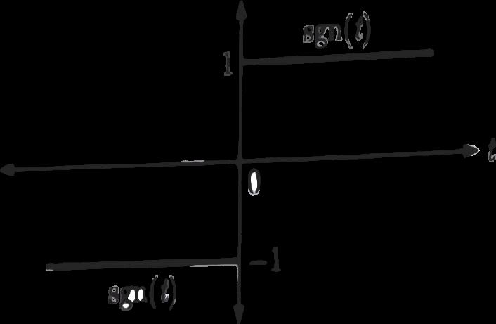 ELECTRICAL GATE QUIZ  _50.1