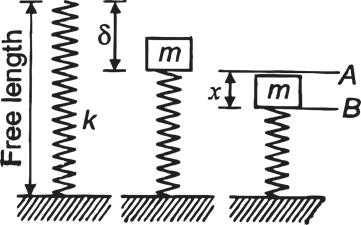 Quiz: Mechanical Engineering 30th June  _50.1