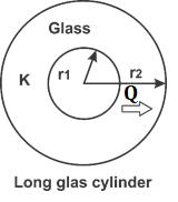 Quiz: Mechanical Engineering 30th June  _80.1
