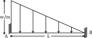 Quiz: Civil Engineering 1 July 2021 |_50.1