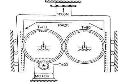 Quiz: Mechanical Engineering 7th July |_40.1