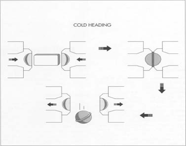 Quiz: Mechanical Engineering 9th July |_40.1