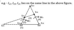 UPRVUNL'21 ME: Daily Practices Quiz. 22-Aug-2021  _50.1