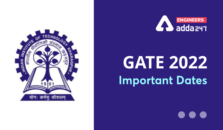GATE 2022 Important Dates  _40.1