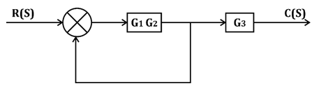 DFCCIL 2021. DFCCIL ELECTRICAL QUIZ  _40.1