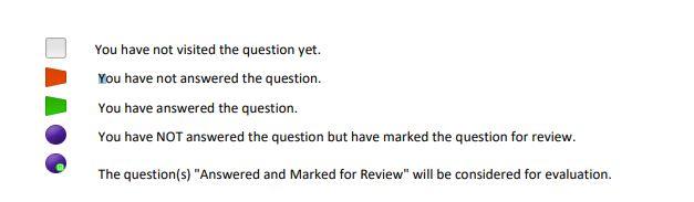 CTET Exam 2021: Steps To Attempts CTET Online Exam 2021_30.1