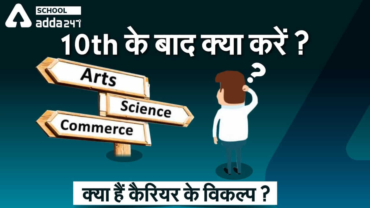 Career After Class 10th?