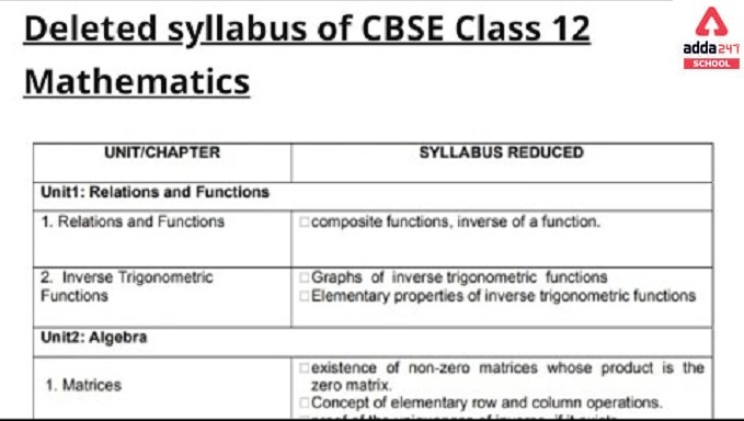 deleted portion of cbse class 12 mathematics