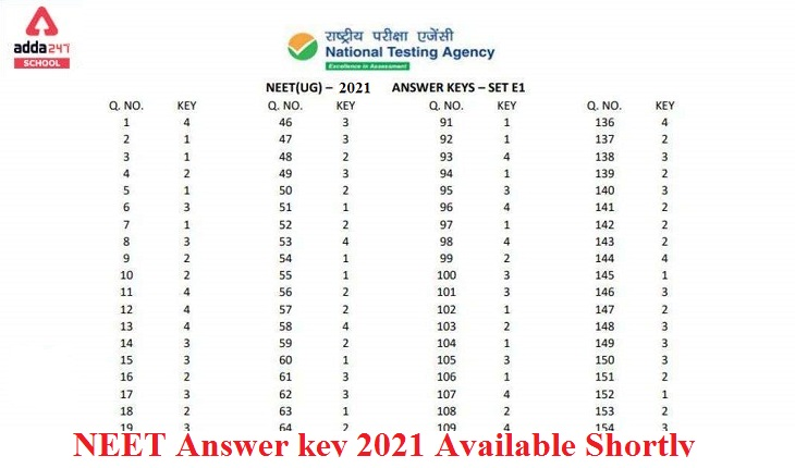 NEET Answer Key 2021- Download NTA Official NEET 2021 Answer Key Pdf_40.1