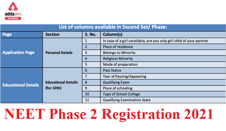 NEET Phase 2 Registration 2021 Check Date, Application Form, Document List @ neet.nta.nic.in_50.1