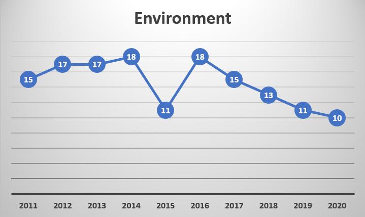 Prelims Trend Analysis_110.1