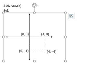 ম্যাথমেটিক্স MCQ বাংলা(Mathematics MCQ in Bengali)_160.1