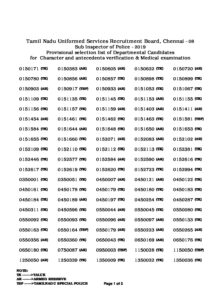 SI_final_provisional_selection_list_department_40.1
