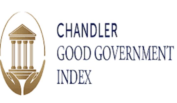India Ranks 49th in Chandler Good Government Index 2021   சாண்ட்லர் நல்லாட்சி குறியீட்டு 2021 இல் இந்தியா 49 வது இடத்தில் உள்ளது  _40.1