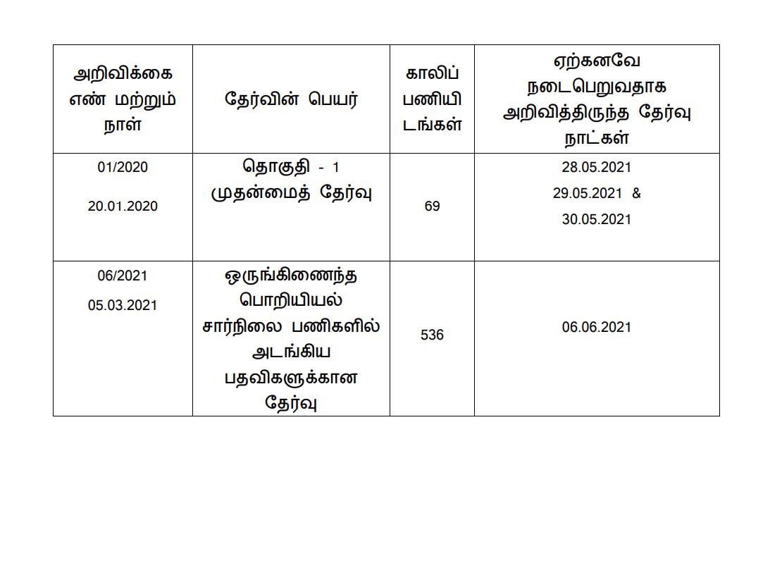 TNPSC Exams Postponed Because of Covid-19 | TNPSC தேர்வுகள் 2021: COVID-19 காரணமாக ஒத்திவைக்கப்பட்டது |_60.1