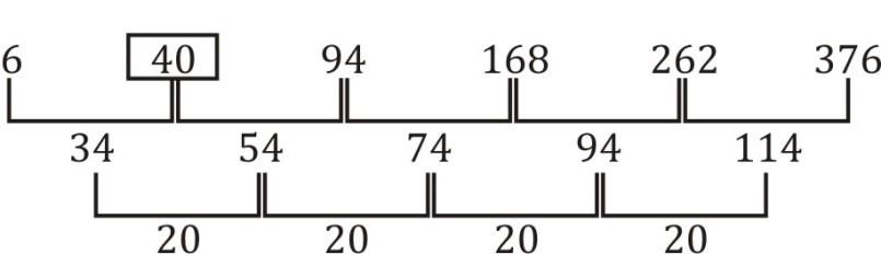 Quantitative Aptitude quiz in Tamil 19 June 2021   For IBPS RRB PO/CLERK PRE  _50.1