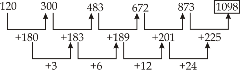 Quantitative Aptitude quiz in Tamil 19 June 2021   For IBPS RRB PO/CLERK PRE  _70.1