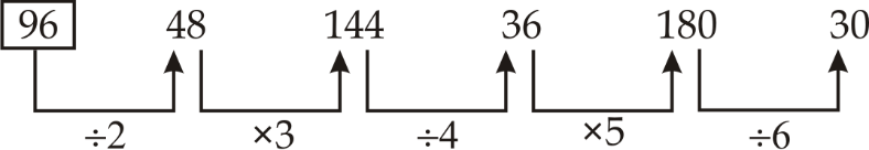 Quantitative Aptitude quiz in Tamil 19 June 2021   For IBPS RRB PO/CLERK PRE  _80.1