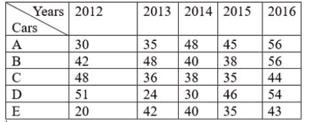 Quantitative Aptitude quiz in Tamil 25 June 2021 | For TNPSC Group 2 and 4 |_50.1