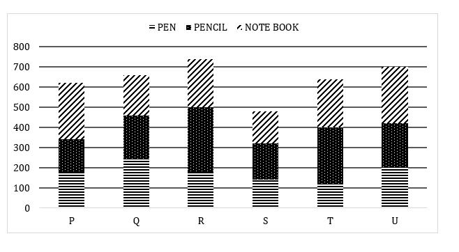 Quantitative Aptitude quiz in Tamil 28 June 2021 | For IBPS RRB PO/CLERK PRE |_50.1