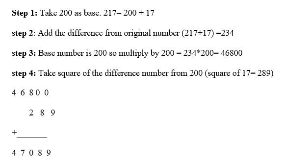 Study Material For IBPS Exams : Squares Tricks | IBPS தேர்வுகளுக்கான பாட பொருள்: வர்க்கம் தந்திரங்கள் |_110.1