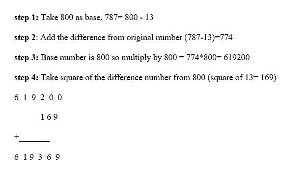 Study Material For IBPS Exams : Squares Tricks | IBPS தேர்வுகளுக்கான பாட பொருள்: வர்க்கம் தந்திரங்கள் |_130.1